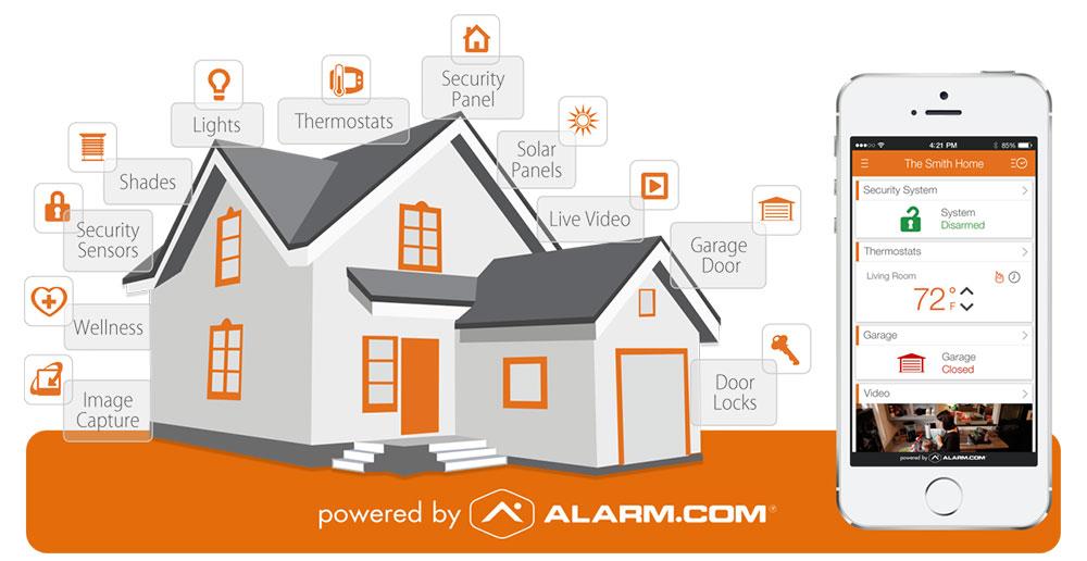 Houston Smart Home Automation