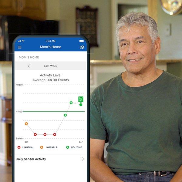 Wellness Monitoring