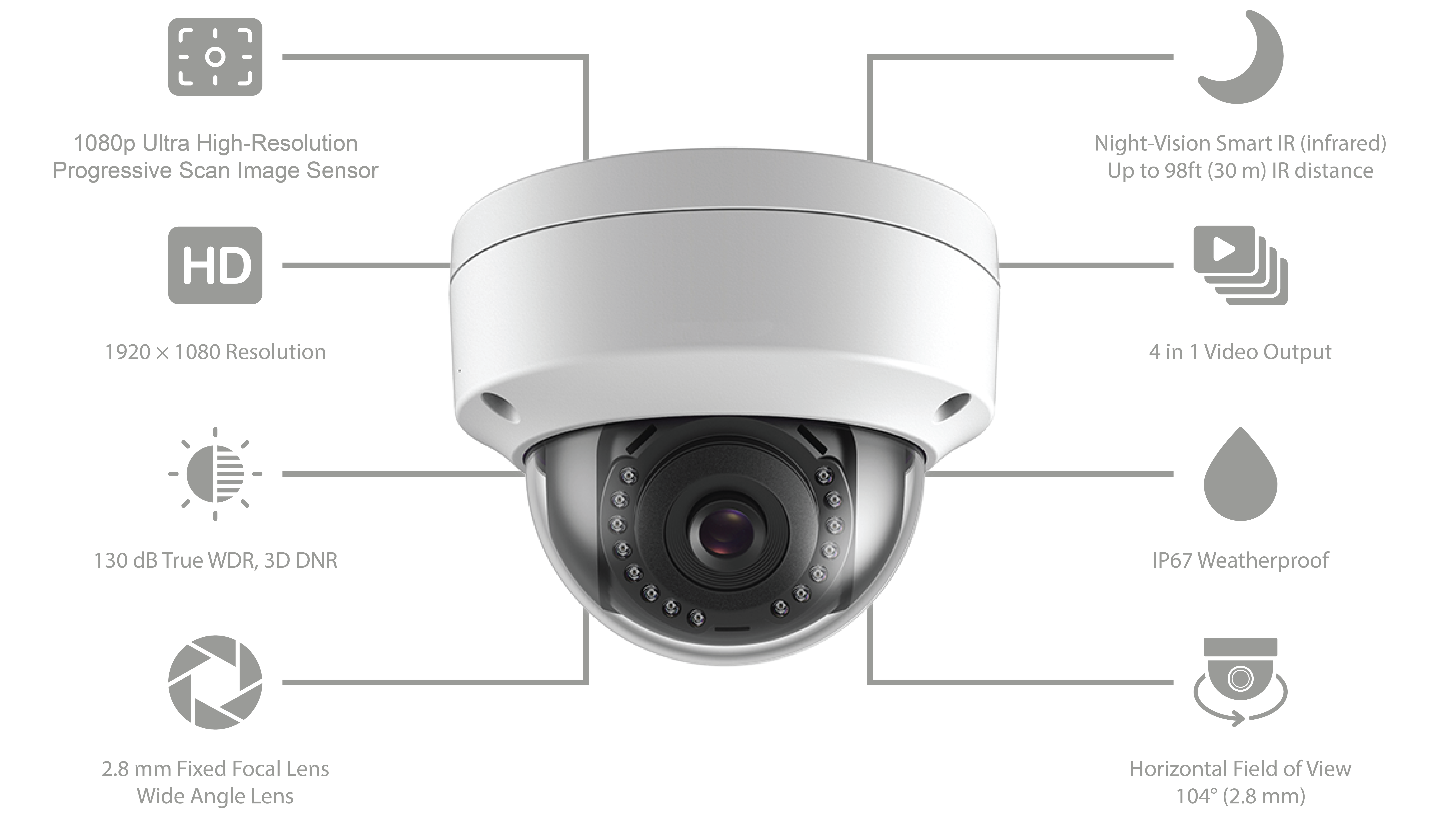 Dome Camera Features